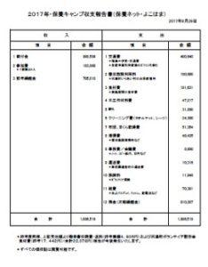2017年保養キャンプ収支報告